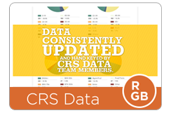 CRS Data Motion